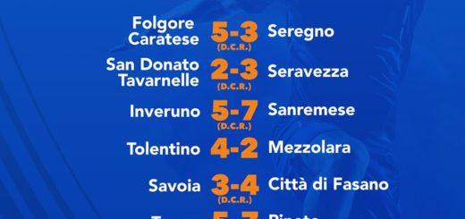 Serie D Classifica Marcatori Di Tutti I Gironi Nel 2019 Zonacalciofaidate
